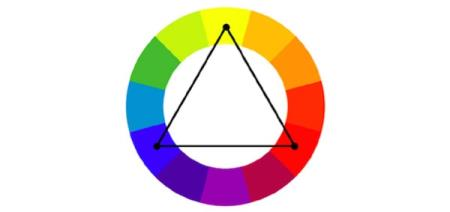 ترکیب رنگ سه گانه